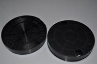 Kohlefilter für juno dunstabzugshaube abzugshaube aktivkohlefilter