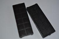 Kohlefilter für gorenje dunstabzugshaube abzugshaube aktivkohlefilter