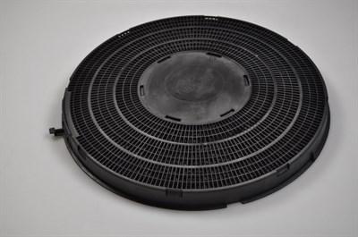 Kohlefilter juno dunstabzugshaube mm