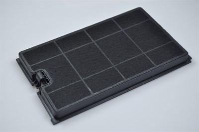 kohlefilter elica dunstabzugshaube. Black Bedroom Furniture Sets. Home Design Ideas